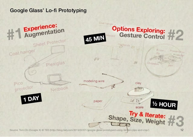½ HOUR12Google Glass' Lo-fi Prototyping1 DAYSource: Tom Chi (Google X) @ TED (http://blog.ted.com/2013/02/01/google-glass-p...