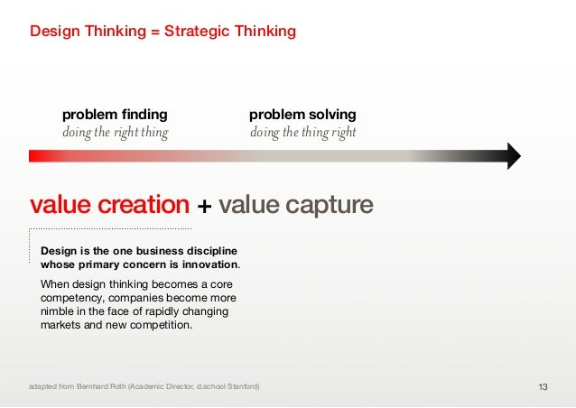 value creation + value captureDesign Thinking = Strategic Thinking13doing the right thingproblem findingdoing the thing rig...