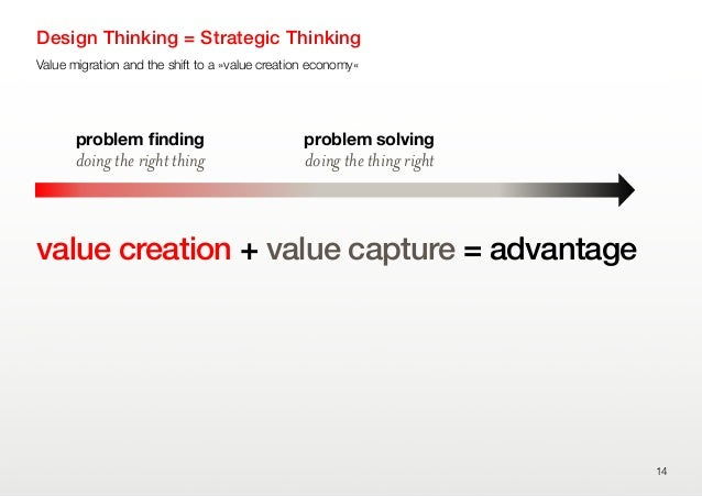 value creation + value capture = advantageValue migration and the shift to a »value creation economy«Design Thinking = Str...