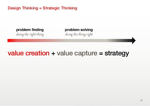 value creation + value capture = strategyDesign Thinking = Strategic Thinking17doing the right thingproblem findingdoing th...
