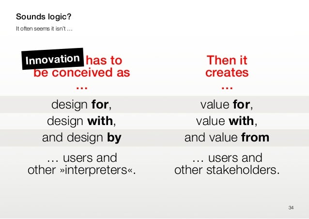 Design has tobe conceived as…design for,design with,and design by… users andother »interpreters«.Then itcreates…value for,...