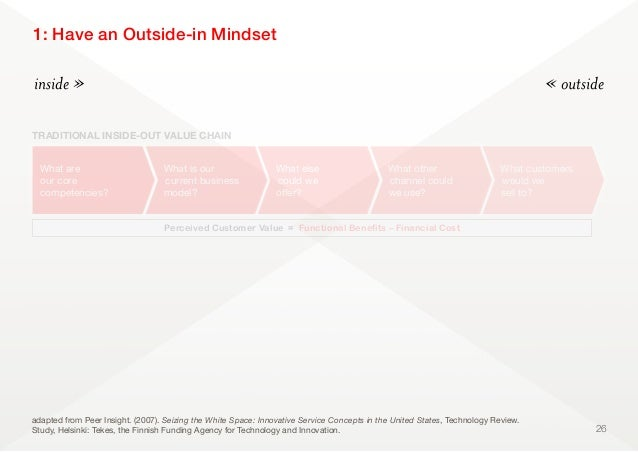 26inside » « outsidePerceived Customer Value = Functional Benefits – Financial CostTRADITIONAL INSIDE-OUT VALUE CHAINWhat ...