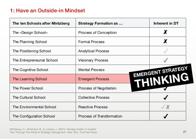 271: Have an Outside-in MindsetMintzberg, H., Ahlstrand, B., & Lampel, J. (2001). Strategy Safari: A GuidedTour Through Th...