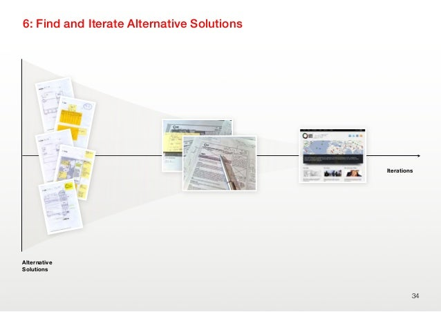 6: Find and Iterate Alternative Solutions34IterationsAlternativeSolutions