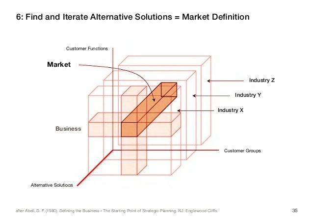 356: Find and Iterate Alternative Solutions = Market DefinitionMarketBusinessIndustry ZIndustry YIndustry XCustomer GroupsA...