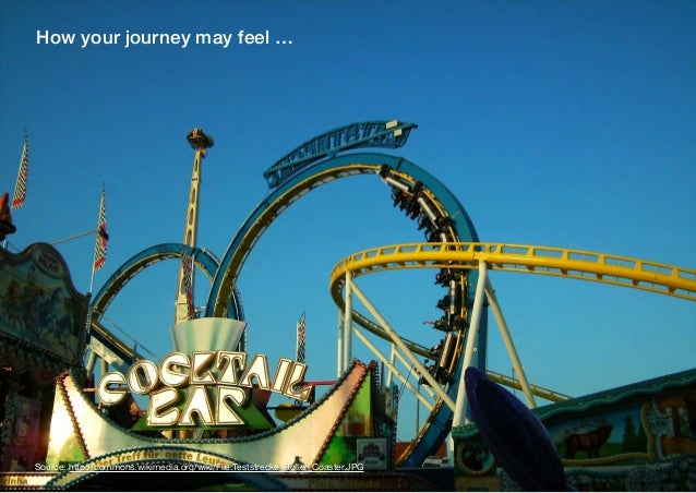 5Source: http://commons.wikimedia.org/wiki/File:Teststrecke_Roller_Coaster.JPGHow your journey may feel …