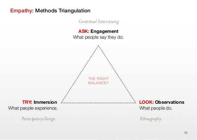 Empathy: Methods Triangulation13THE RIGHTBALANCE?What people experience.TRY: ImmersionParticipatory DesignWhat people do.L...