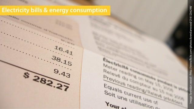 2.9 kWh 3.8 kWh 4.2 kWh 3.4 kWh 4.7 kWh