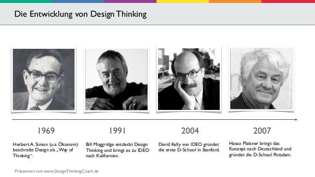 Die Entwicklung von Design Thinking  1969 2004  David Kelly von IDEO gründet  die erste D-School in Stanford.  1991  Bill ...