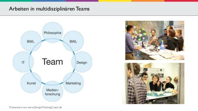 Arbeiten in multidisziplinären Teams  Präsentiert von www.DesignThinkingCoach.de