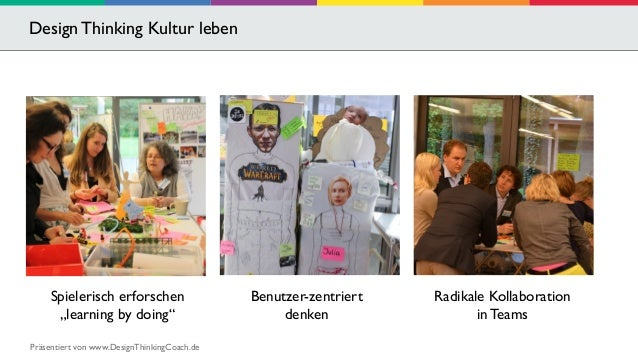"""Design Thinking Kultur leben  Spielerisch erforschen  """"learning by doing""""  Benutzer-zentriert  denken  Radikale Kollaborat..."""