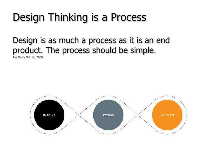 Design Thinking is a Process<br />Design is as much a process as it is an end product. The process should be simple.<br />...