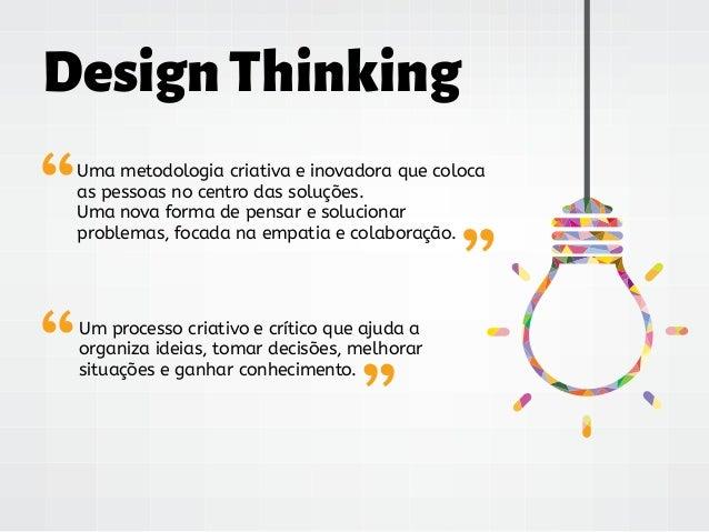 Design Thinking (simplificado) Slide 2