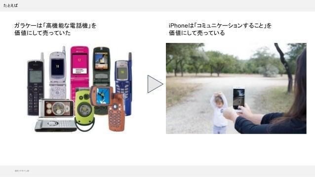 感性デザイン部 たとえば ガラケーは「高機能な電話機」を 価値にして売っていた iPhoneは「コミュニケーションすること」を 価値にして売っている