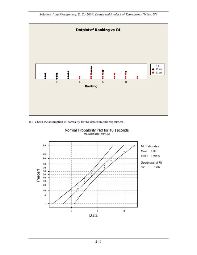 an analysis and the experiment of paramagnetism The solvent for hplc analysis was hplc grade from of the paramagnetism conferred by its odd prepared standard solution and control in each experiment as.