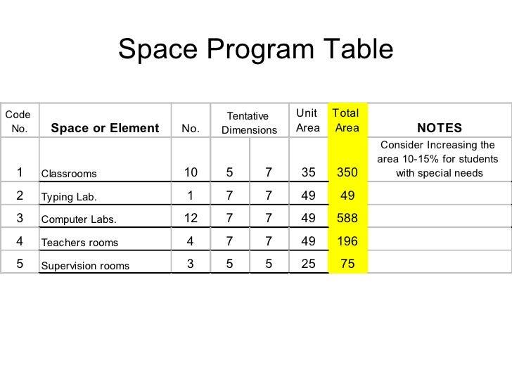 ... 33. Space Program ...