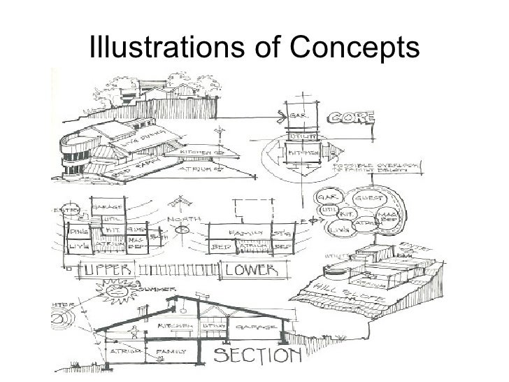 Exellent Architecture Design Concepts The Consultant With Ideas