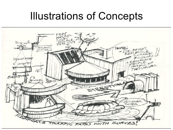 Architectural design 1 lectures by dr yasser mahgoub for Architectural concept definition