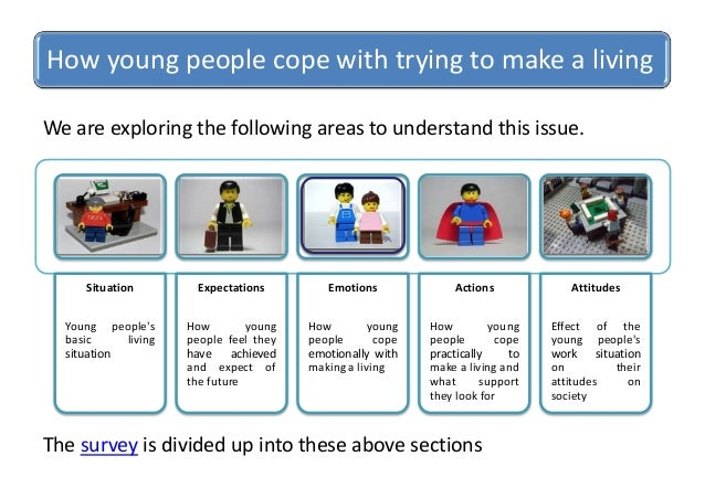 How young people cope with trying to make a livingSituationYoung peoplesbasic livingsituationExpectationsHow youngpeople f...