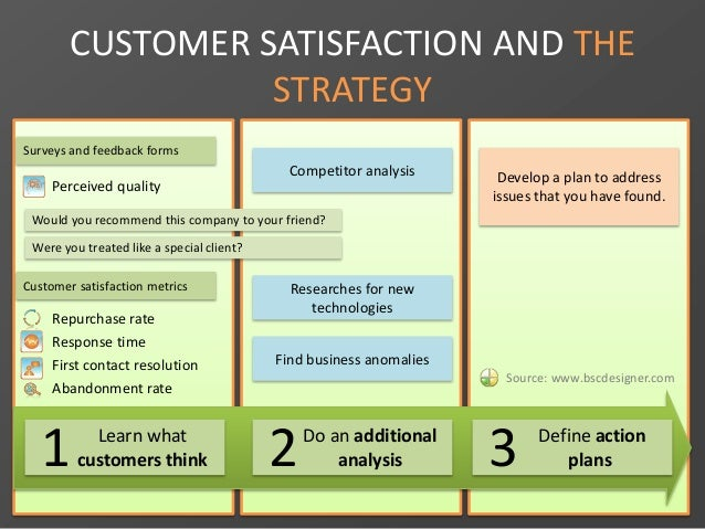 How to Create a Customer Service Plan
