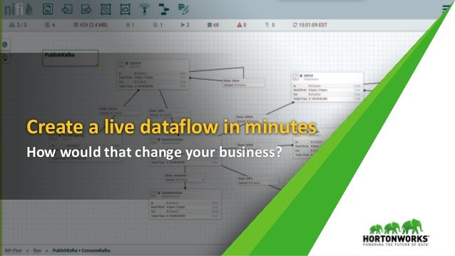 Design a Dataflow in 7 minutes with Apache NiFi/HDF