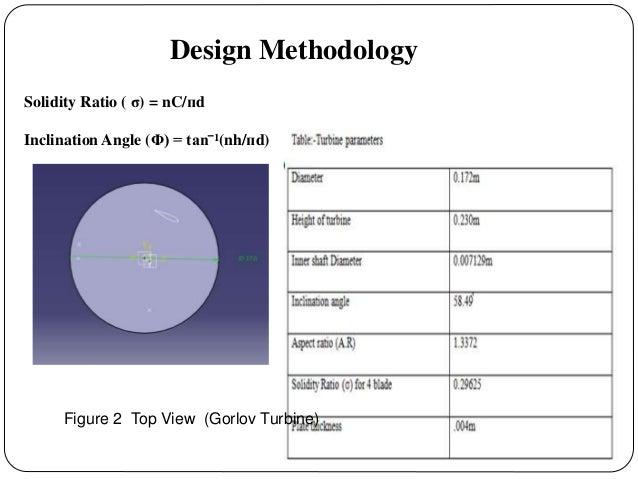 Design & Analysis of a Helical Cross Flow Turbine
