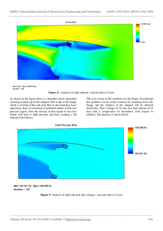 Design And Analysis Of Bodyworks Of A Formula Style Racecar