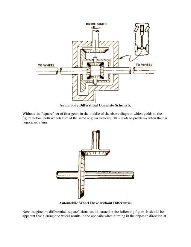 differential gear schematic wiring diagram Ezgo Differential Schematic differential gear schematic wiring diagram differential gear schematic