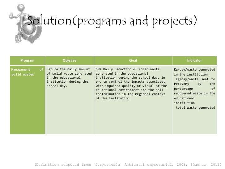 Design And Development Of An Environmental Action Plan