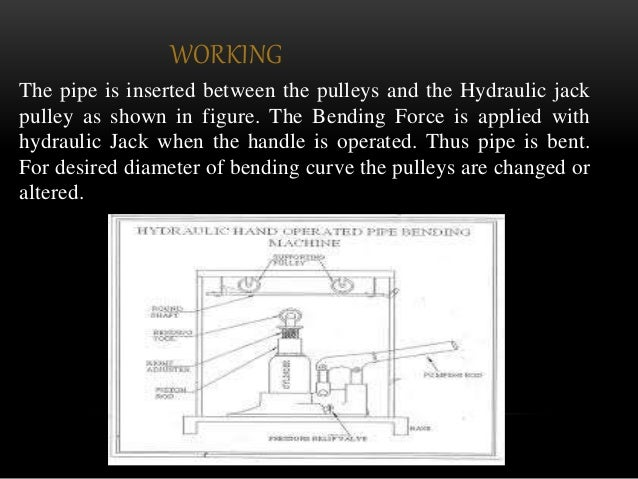 Design And Fabrication Of Hydraulic Pipe Bending Machine