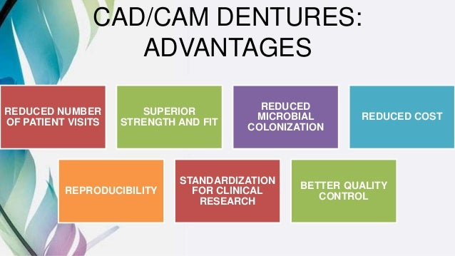 Design and fabrication of complete dentures using CAD/CAM ...