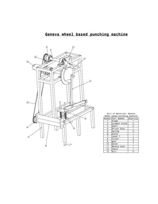 Design and fabrication of geneva mechanism based punching