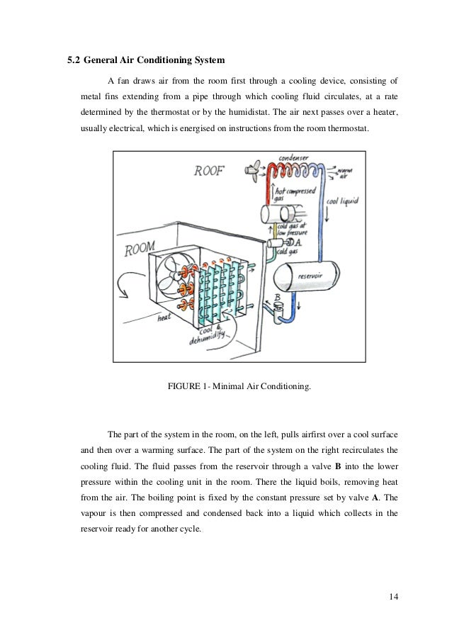 design and fabrication of smart portable air conditioner honeywell vision pro 8000 wiring diagram 14 145 2 general air conditioning