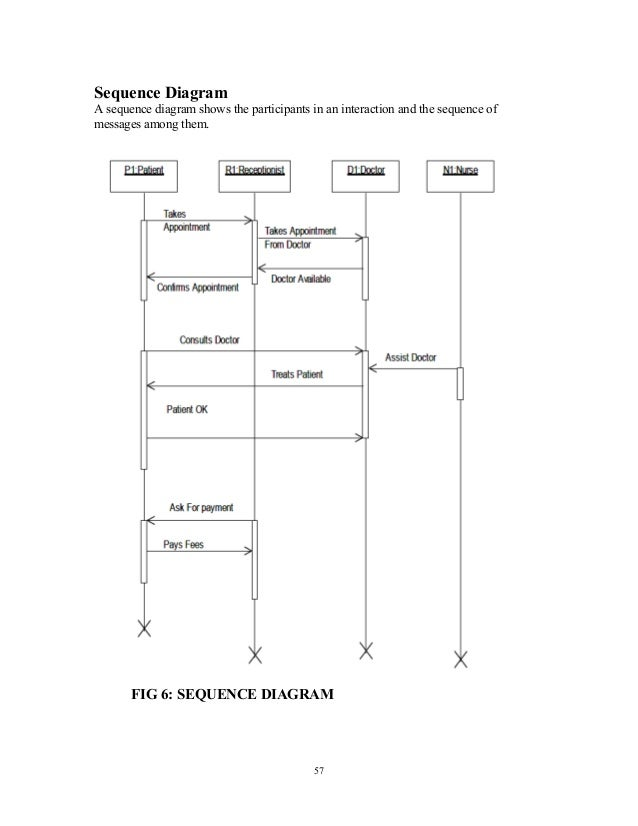 Design and implementation of a hospital management system sequence diagram ccuart Choice Image