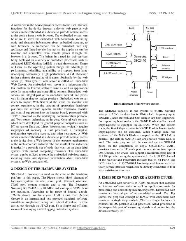 Design and implementation of an ancrchitecture of embedded