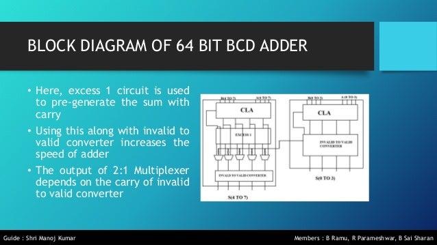 Design And Implementation Of Improved 64 Bit Bcd Adder
