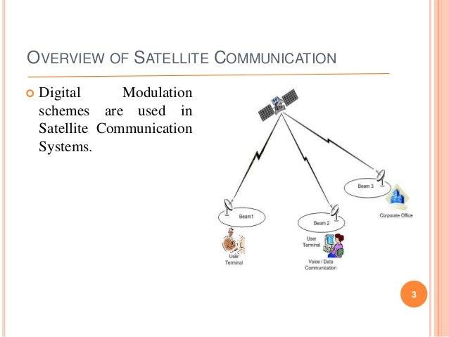 design and simulation of qpsk modulator Design and simulation of qpsk modulator for optic inter satellite  communication a penchala bindushree, nataraju a b, vijesh t v, laxmiprasad  a s.