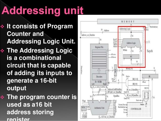 Copying and Simulation
