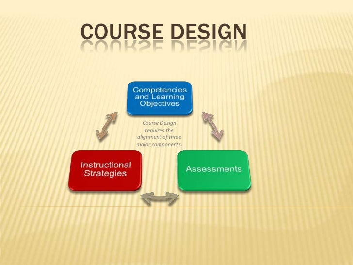 Course Design<br />Course Design requires the alignment of three major components.<br />