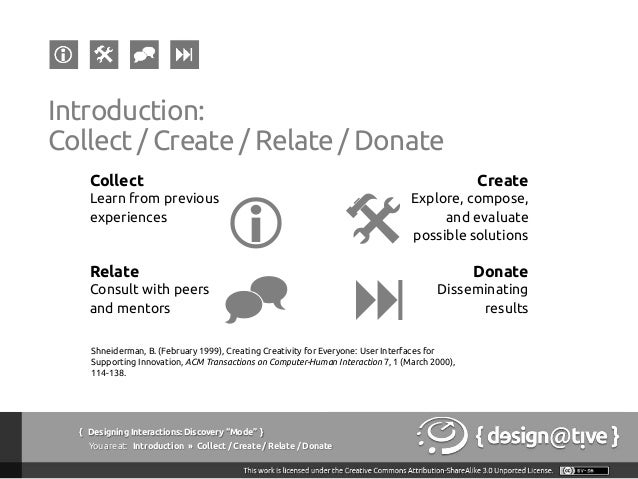 Designing Interactions / Experiences: Lecture #02 Slide 3