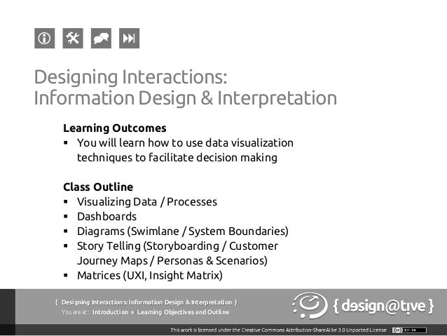 Designing Interactions / Experiences: Lecture #04 Slide 3