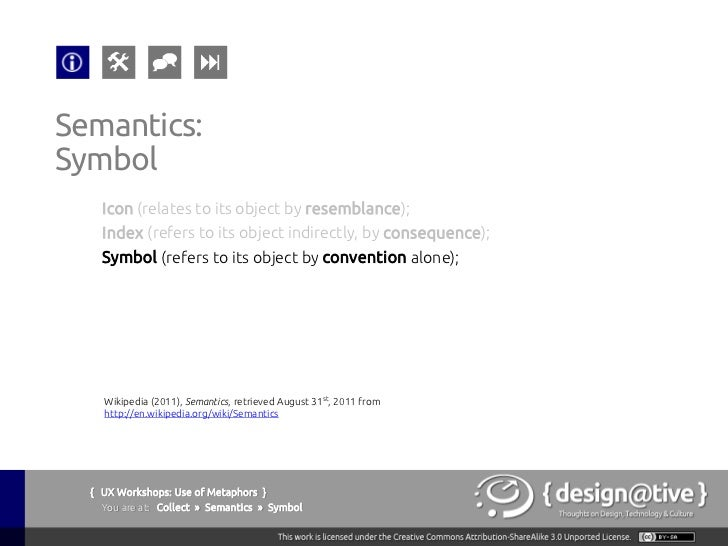 Semiotics: A Primer for Designers