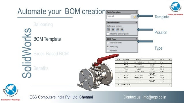 Design automations simplified using solidworks solutions