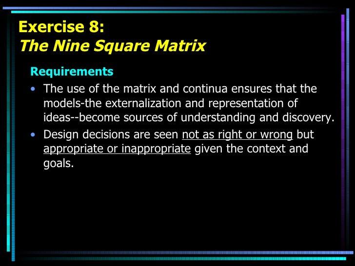 Exercise 8: The Nine Square Matrix <ul><li>Requirements </li></ul><ul><li>The use of the matrix and continua ensures that ...