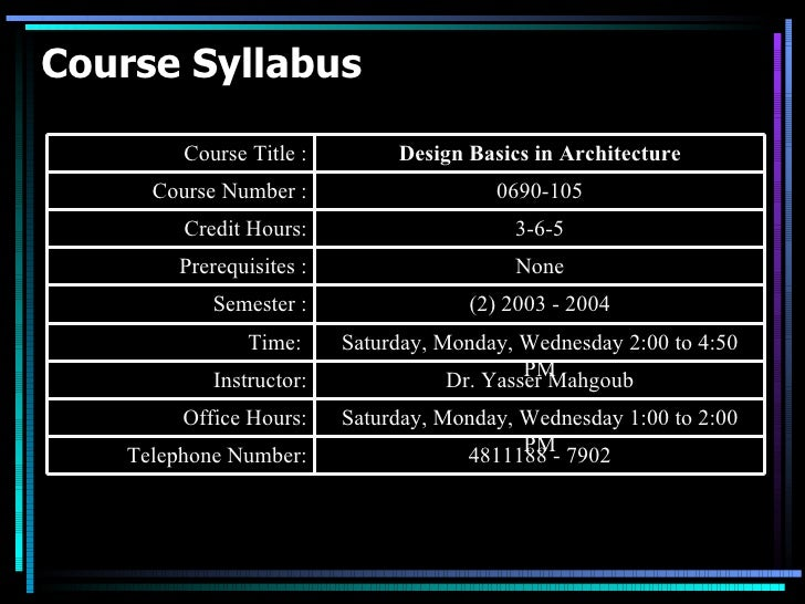 Course Syllabus 4811188 - 7902 Telephone Number: Saturday, Monday, Wednesday 1:00 to 2:00 PM Office Hours: Dr. Yasser Mahg...