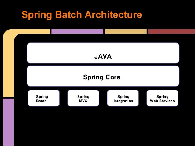 Design develop batch applications in java jee for Architecture java