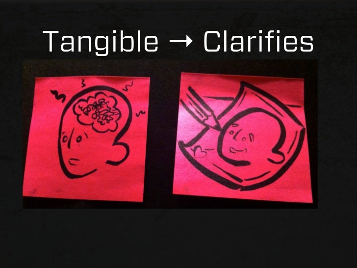 Tangible → Clarifies