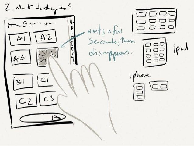 Design chicanery 4x3