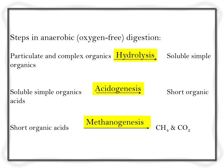 Steps in anaerobic (oxygen-free) digestion:Particulate and complex organics Hydrolysis     Soluble simpleorganicsSoluble s...
