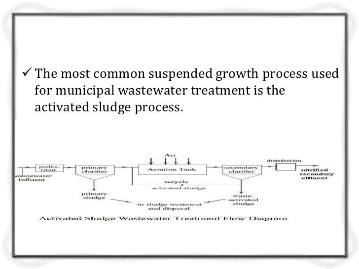 Activated sludge plant involves:  1.wastewater aeration in the presence of a     microbial suspension,  2.solid-liquid sep...